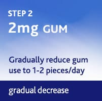 Gum Step 2 – 2Mg 3 Weeks