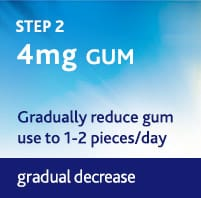 Gum Step 2 – 4Mg 3 Weeks